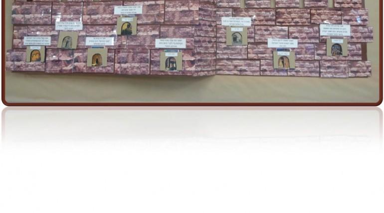 קירות בנושא: ירושלים